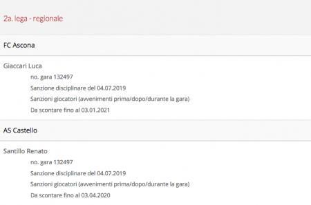 Clamoroso, Giaccari e Santillo squalificati per Castello-Ascona!