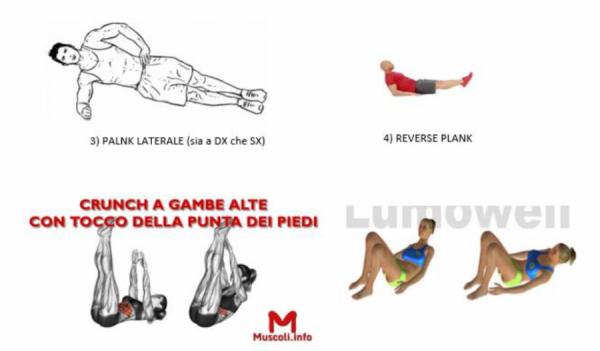 Team Ticino, allenamento di mantenimento U14, puntata 2