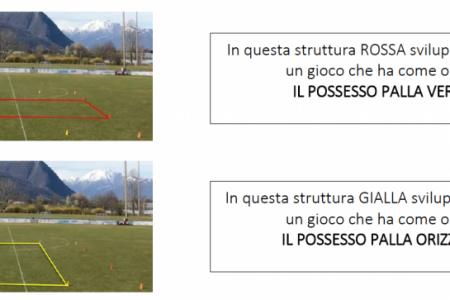 Proposta Team Ticino, allenatori ticinesi, alleniamoci ad allenare, puntata 4